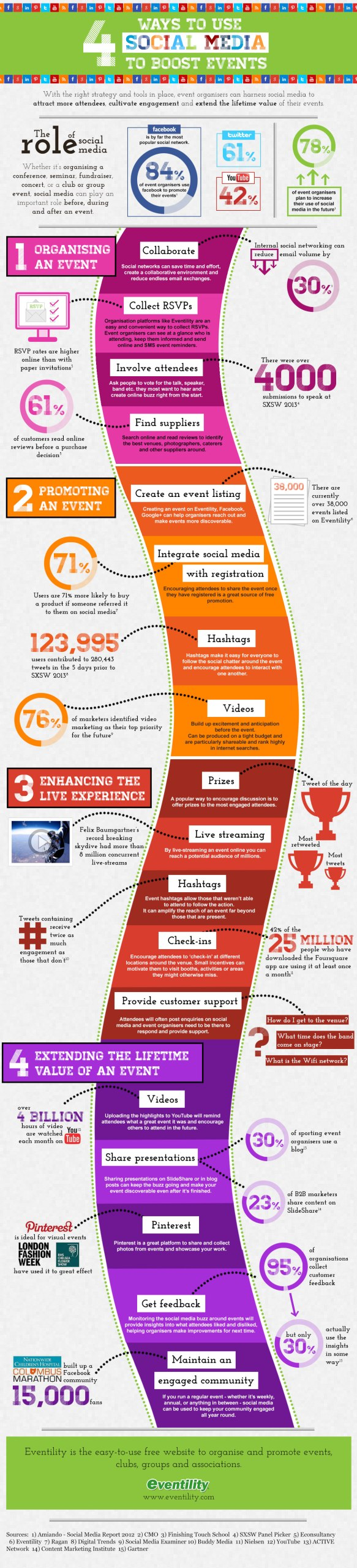 4 Ways to Use Social Media to Boost Events Infographic